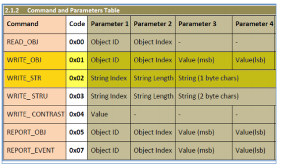 AN-00013 ViSi-Genie Labels, Texts, and Strings